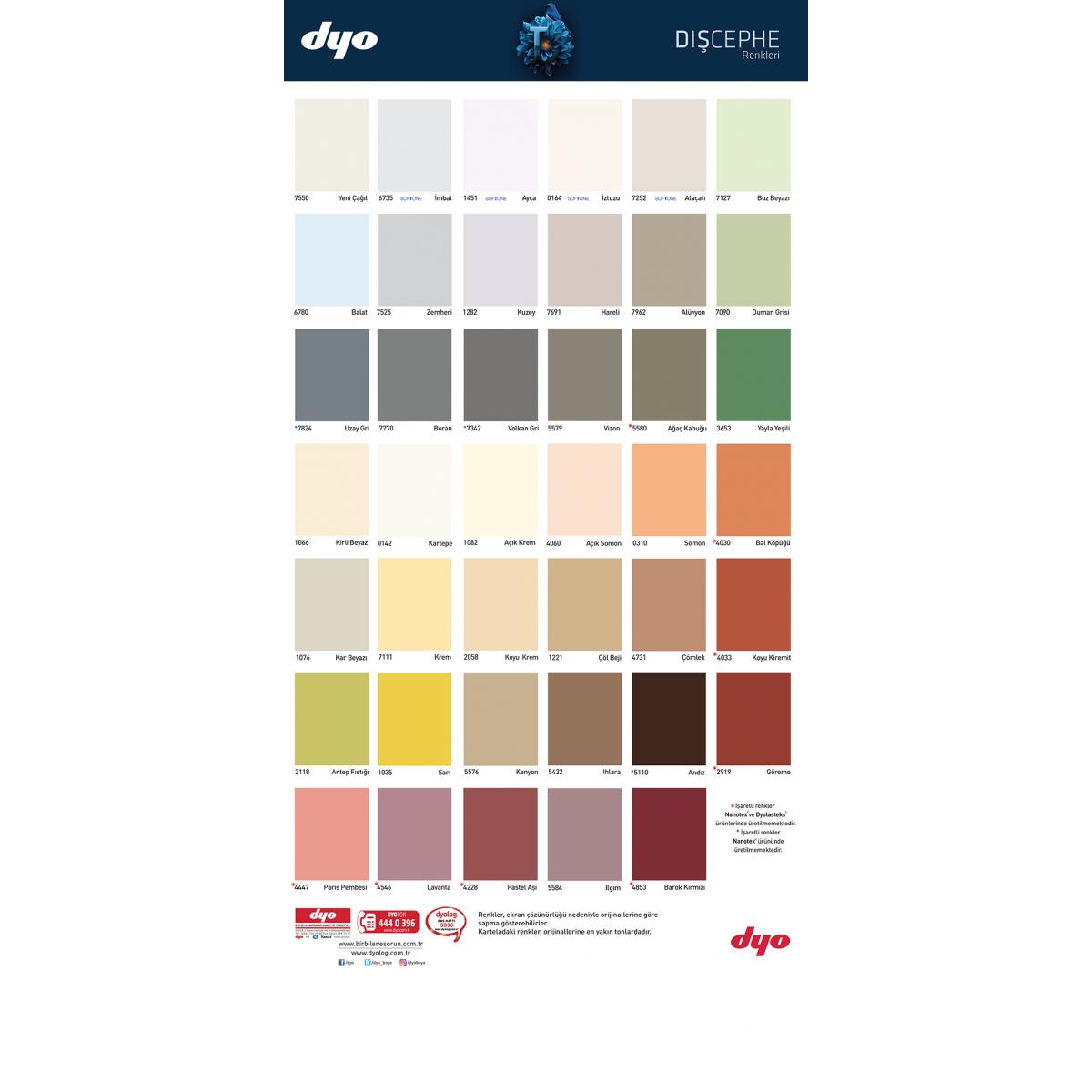 Dyopasil - Интерьерная водоэмульсионная cиликоновая краска